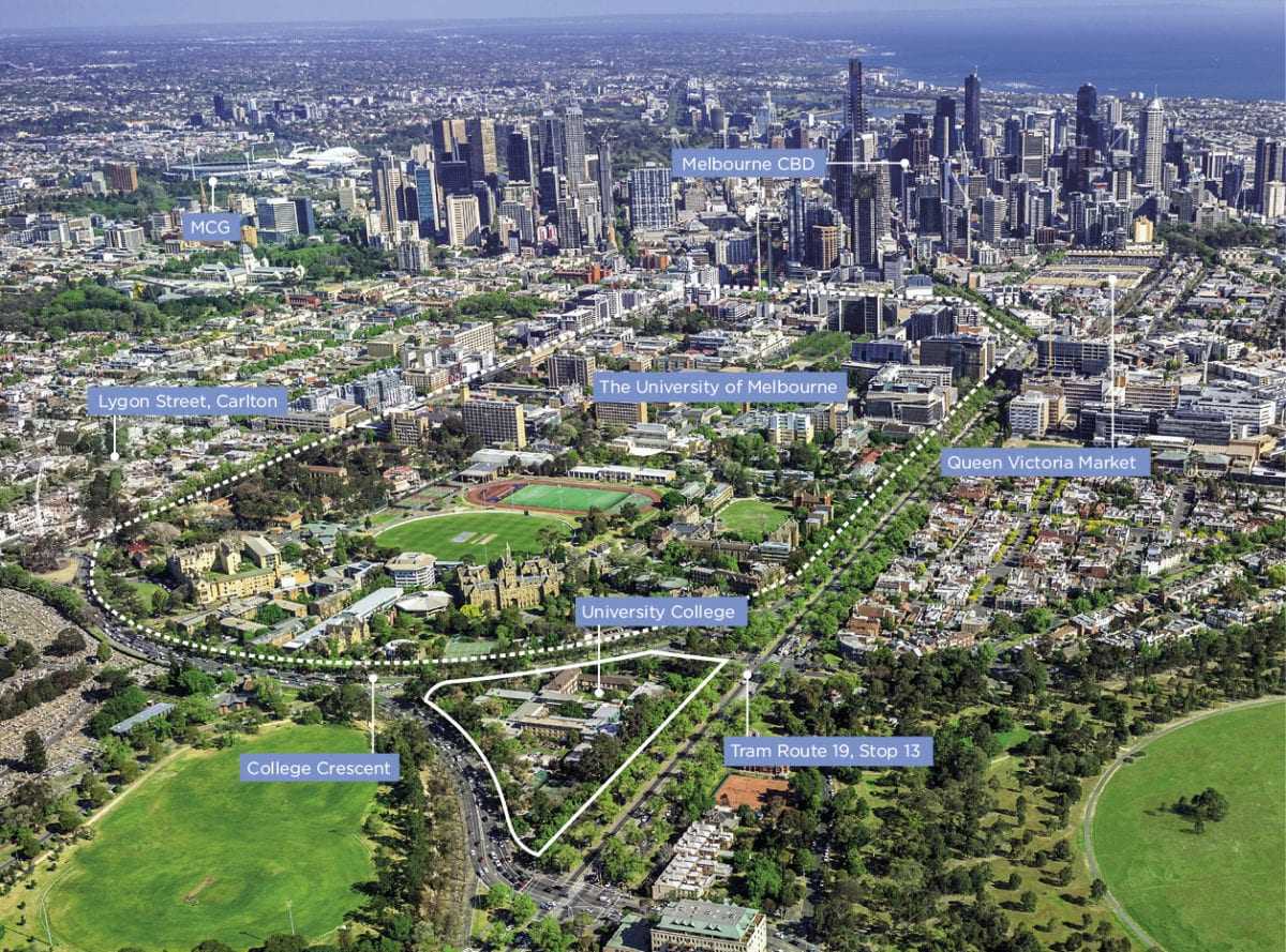 Right in the heart of Melbourne